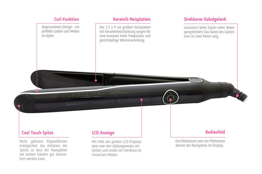 Funktionen des Braun Satin Hair 7 Sensocare Glätteisens